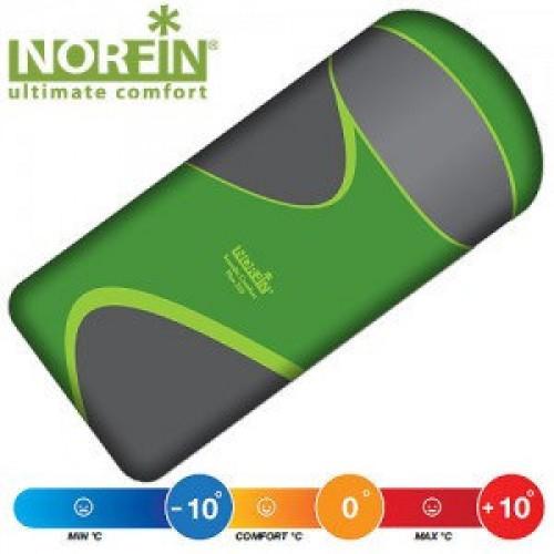 Спальный мешок NORFIN SCANDIC PLUS 350 FISHING молния Справа
