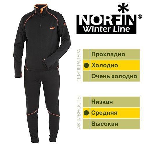 Комплект термо Norfin Thermo Line