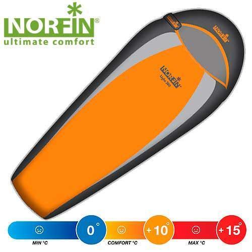 Спальный мешок NORFIN LIGHT 200 SPORT